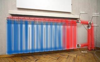Решение проблемы: батарея холодная — стояк горячий
