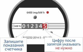 Передача показаний с электросчетчиков: установленные сроки