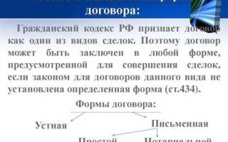 Договор субаренды жилого помещения для физических лиц