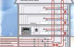 Расчет отопления в многоквартирном доме
