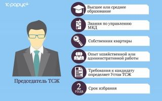 Как переизбрать председателя ТСЖ