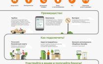 Как оплатить ЖКХ через Сбербанк онлайн