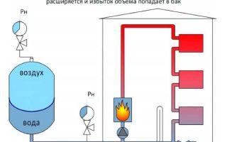 Расчет теплоносителя в системе отопления МКД