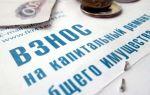 Кто должен оплачивать долг за капремонт от предыдущего собственника?