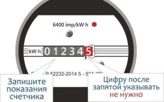 Снятие показаний счетчиков электроэнергии