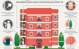 Плата за содержание жилого помещения — тарифные ставки, основные работы и расчет тарифов