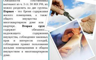 Права и обязанности собственника в жилом помещении