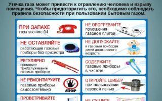 Контрактная цена закупки: 646 064 рублей.