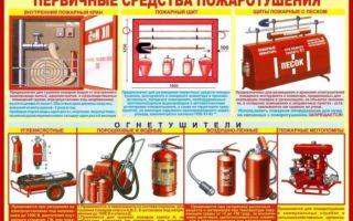 Пожарная безопасность в жилых домах