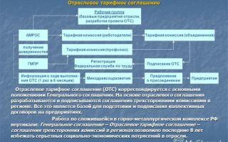 Отраслевое тарифное соглашение в ЖКХ