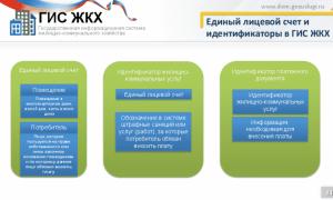 Идентификатор платежного документа ГИС ЖКХ