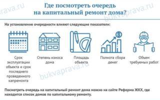 Региональная программа капитального ремонта многоквартирных домов