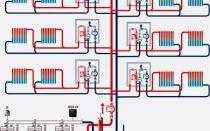 Системы теплоснабжения многоквартирных домов
