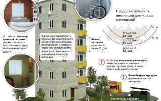 Как получить статус жилого для нового дома