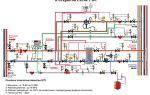 Система теплостабжения: правила подключения