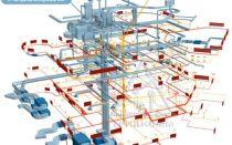 Внутридомовые инженерные системы