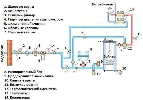 Схема-водопровода-для-дома
