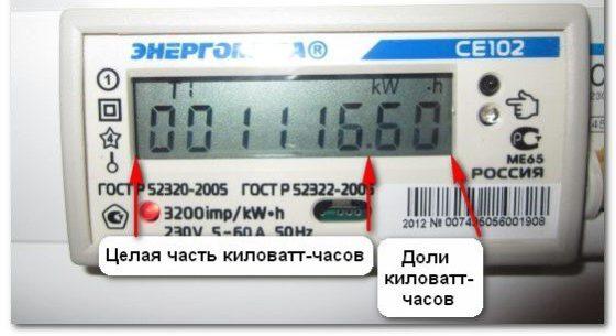 показание электроэнергии