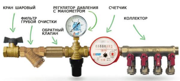 Слабый напор холодной воды в квартире: что делать?
