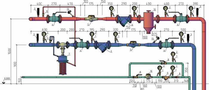 схема отопления теплового узла