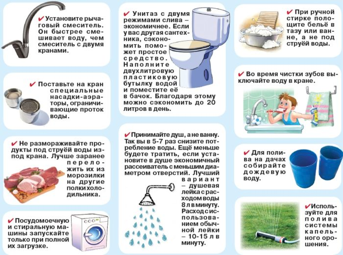 Как уменьшить расход воды