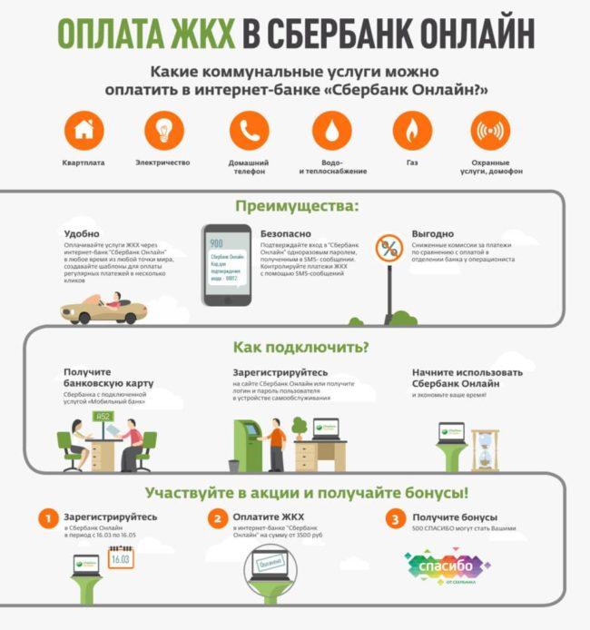 Изображение - Оплата жкх через сайт сбербанк онлайн как оплатить Kak-oplatit-ZHKH-cherez-sberbank-onlai-n-1-e1546681772367