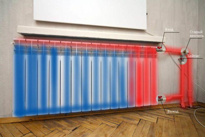 Батарея холодная, а стояк горячий: причины проблемы и пути ее устранения