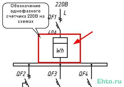 Обозначение электросчетчика на схеме