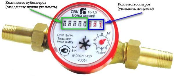 Изображение - Как правильно передавать показания счетчика за воду pokazaniya-schetchikov-1