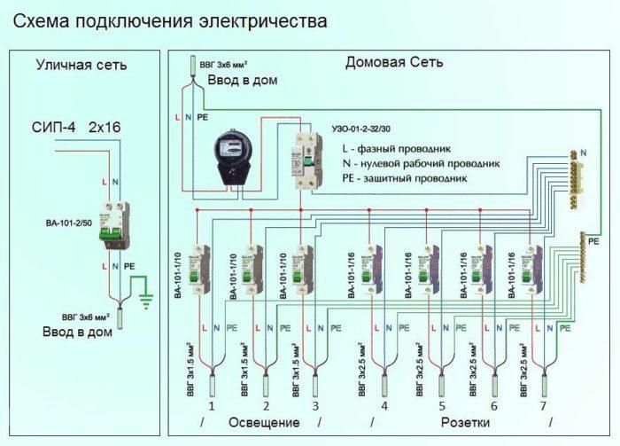 схема подключения проводки в квартире